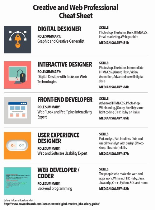 Graphic Designer Skills F Resume