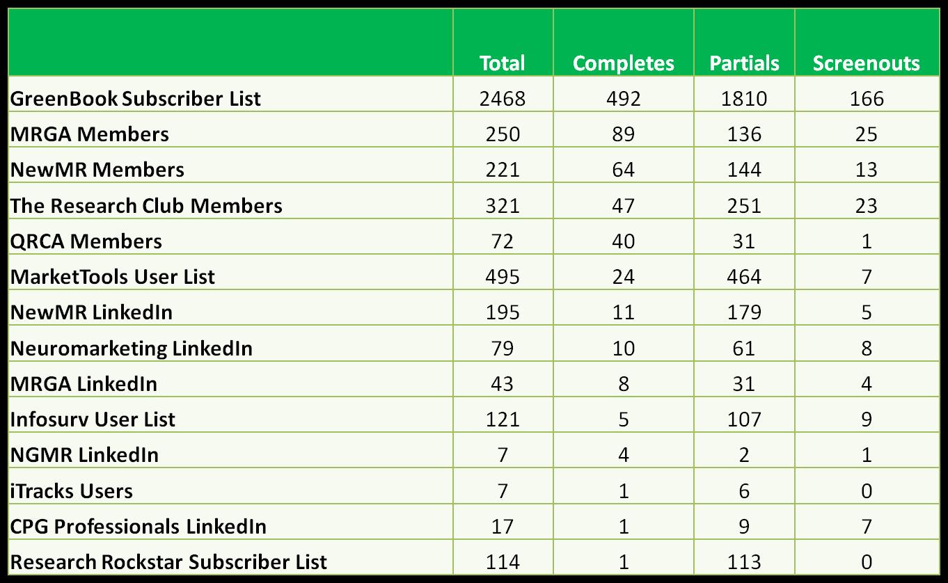 Grit Sneak Peek the Industry Names the top 10 Most