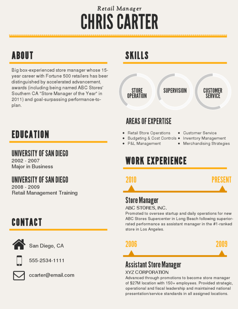 How to Write A Good Cv – Latter Example Template
