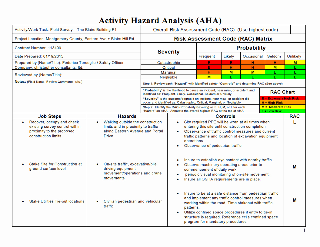 Hazard Recognition Christopher Consultants