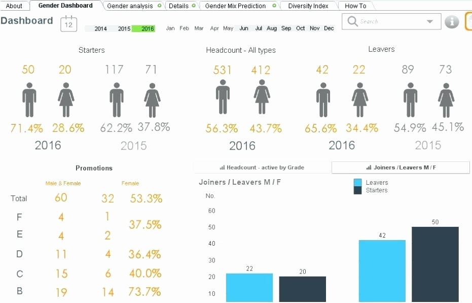 Headcount Analysis Template Download Monthly Employee
