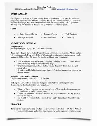 Help Writing Resume Cover Letters original