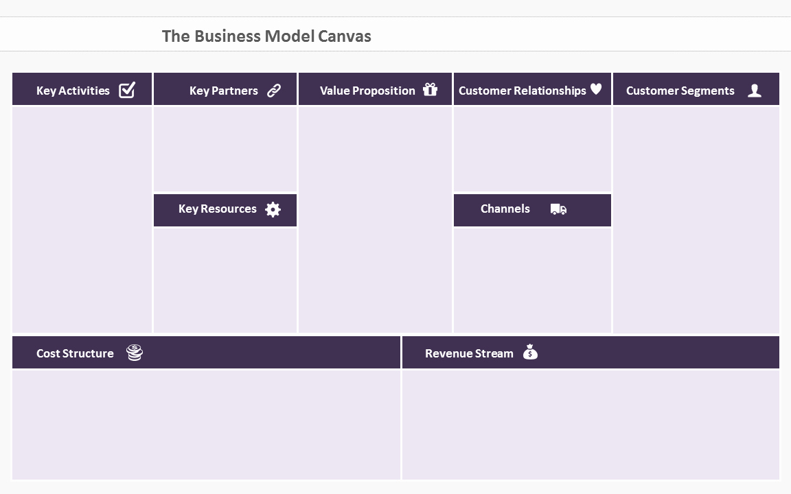 Here's A Beautiful Business Model Canvas Ppt Template [free]
