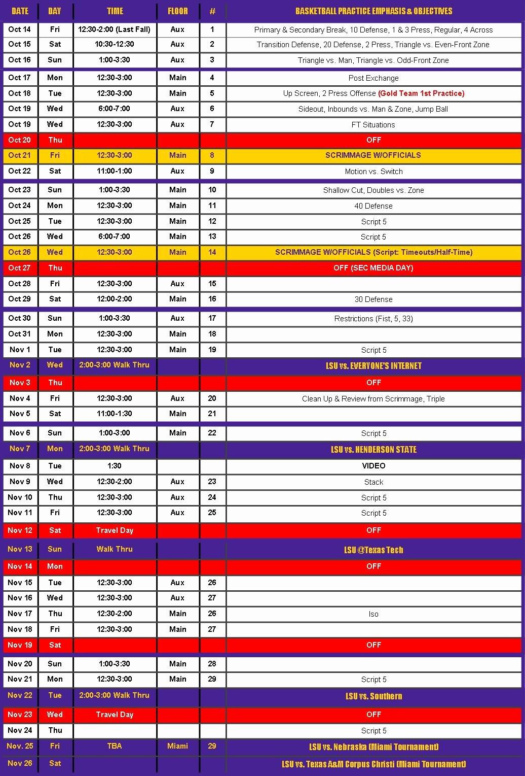 High School Basketball Practice Plan Sample Offseason