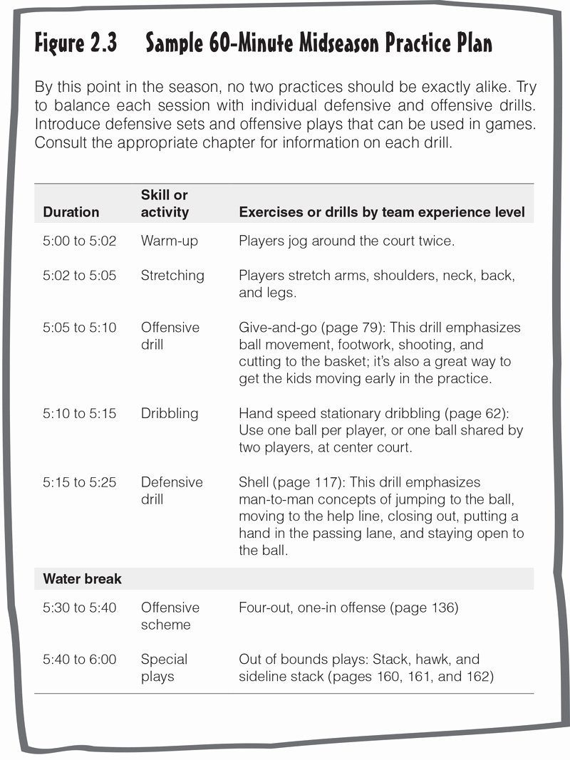High School Basketball Practice Plan Template Physical