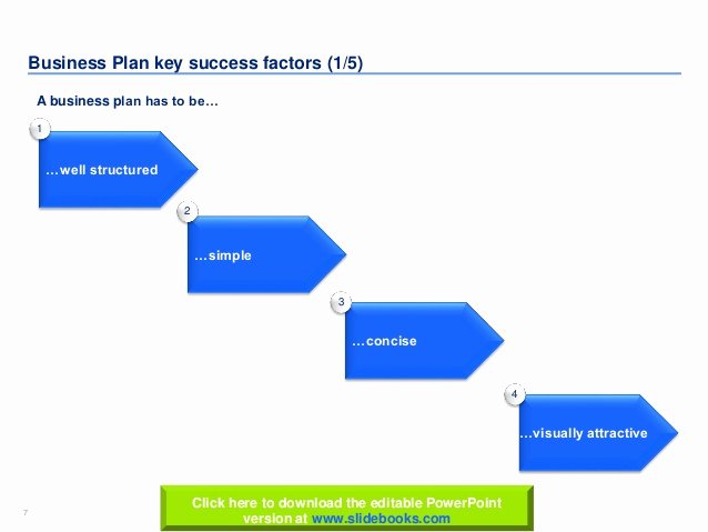 High School Business Plan Template Successful Business