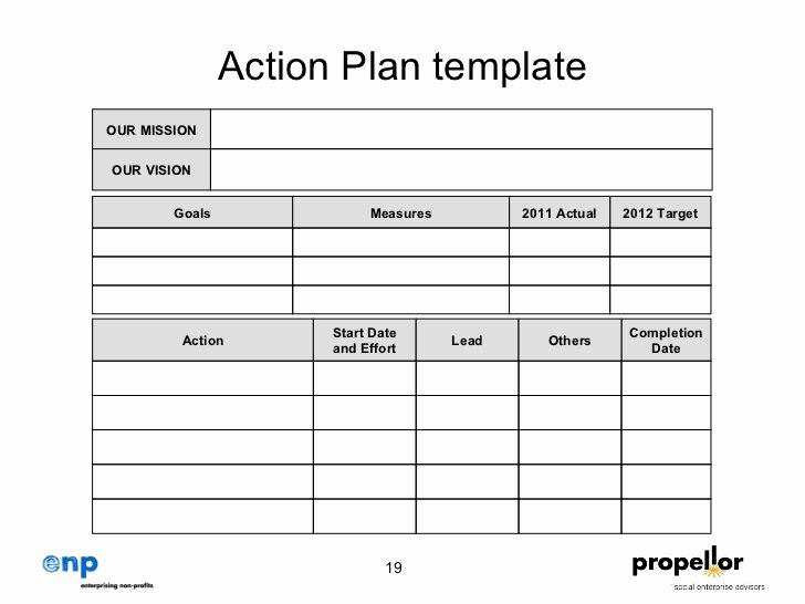 Hospital Emergency Management Plan Template