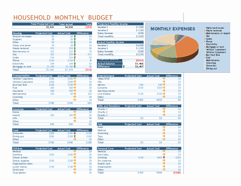 household bud template excel 856