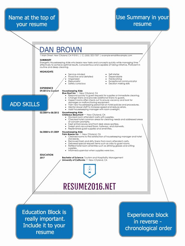 how 2016 resume should look like