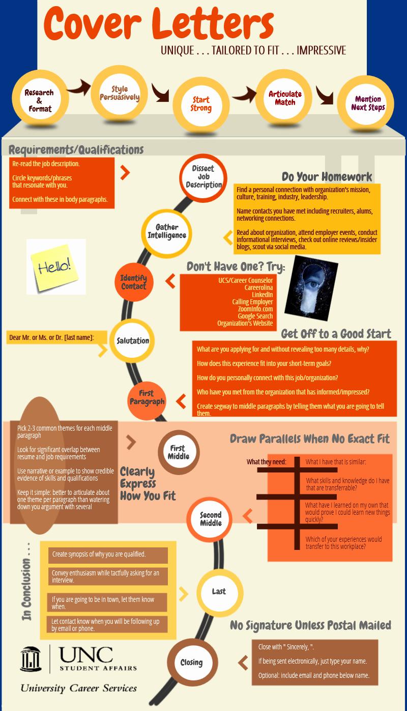 How to Build A Web Designer Resume Web Design Blog