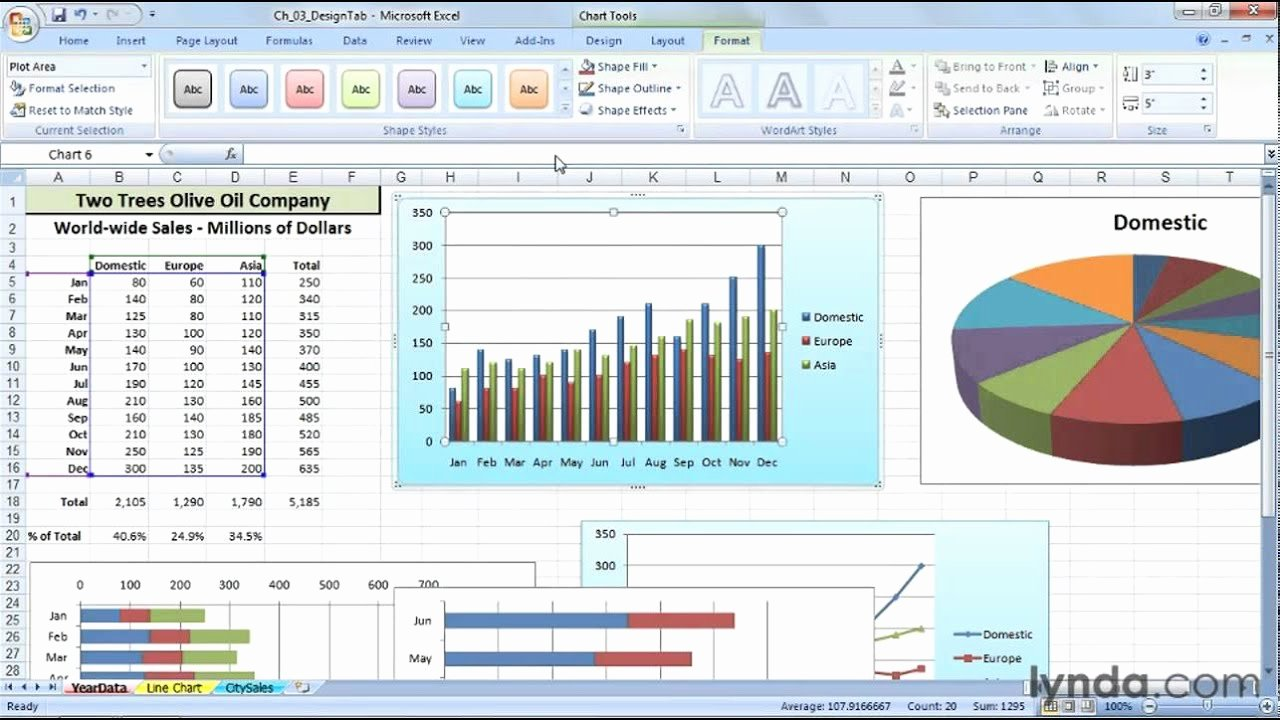 How to Create A Chart Template In Excel 2007