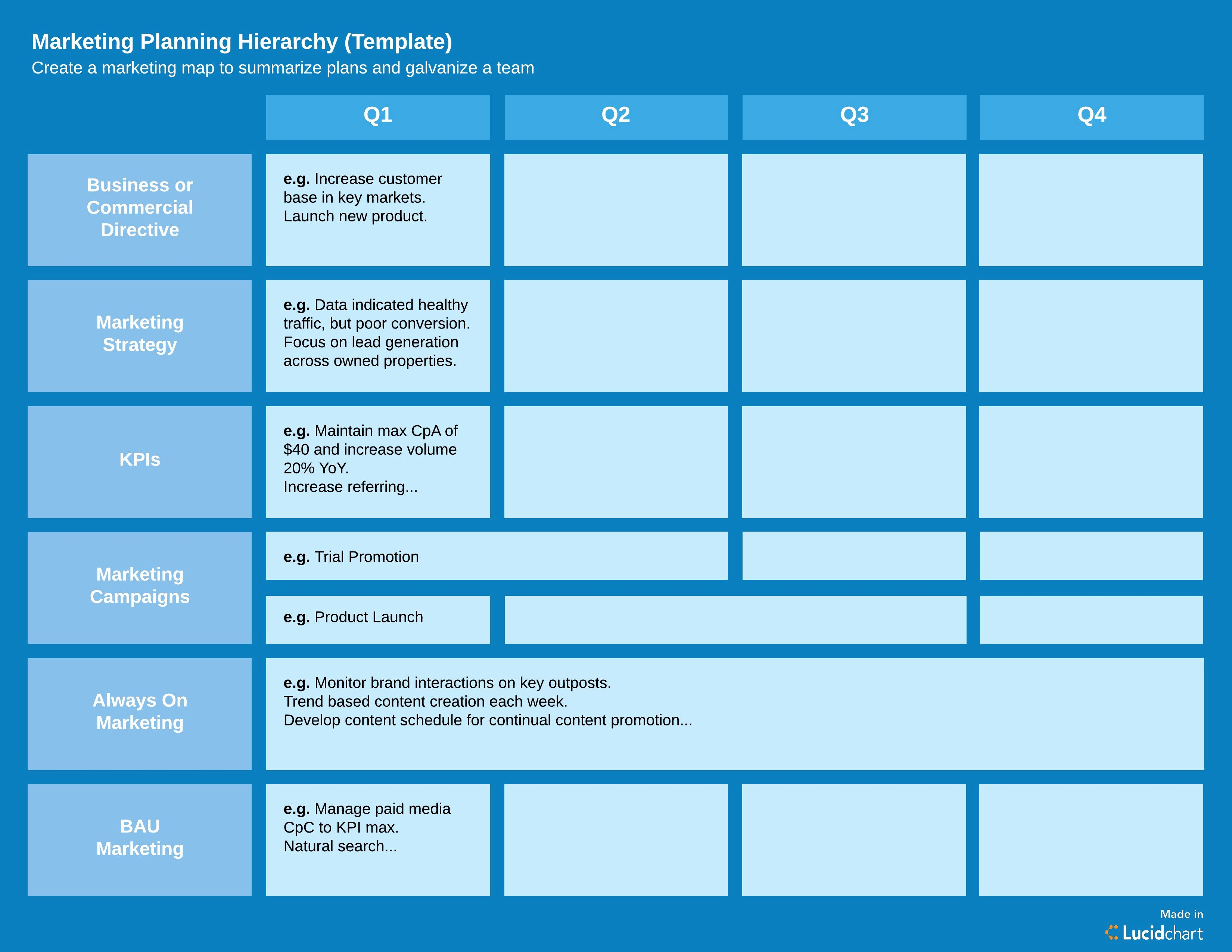 How to Create A Marketing Plan Template You'll Actually