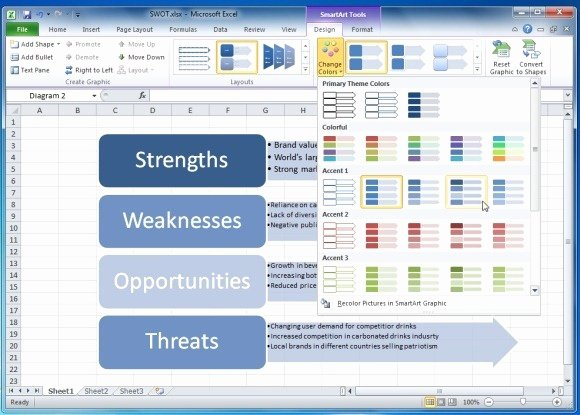 How to Create A Swot Analysis