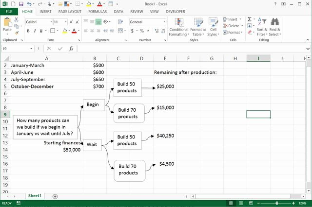 How to Draw A Decision Tree In Excel