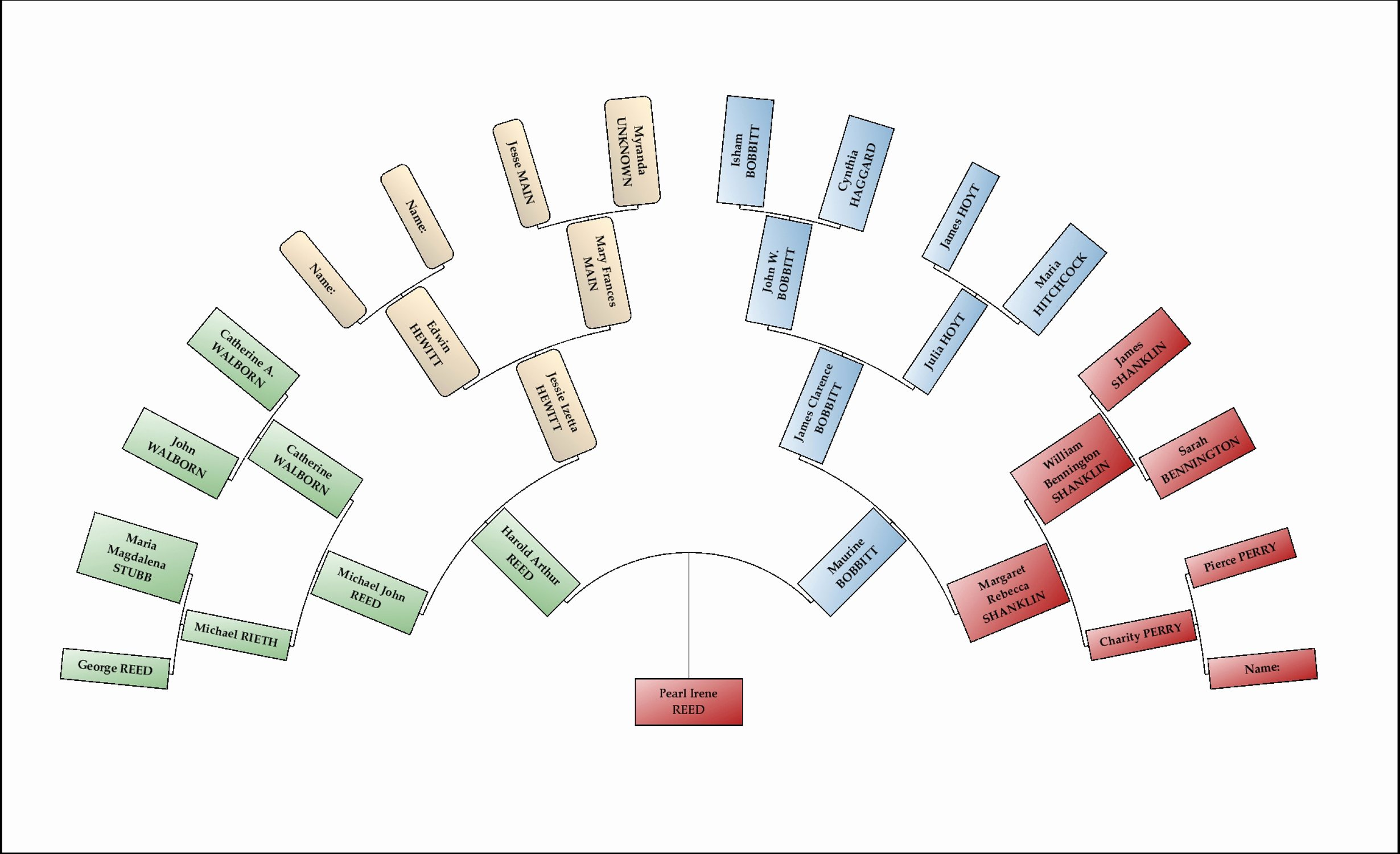 How to Make A Family Tree Chart Make A Family Tree