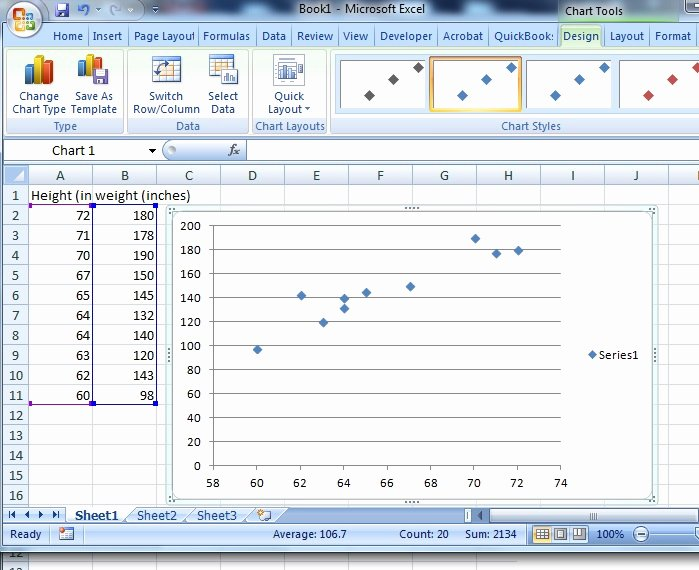How to Make A Scatter Plot In Excel with Three Sets