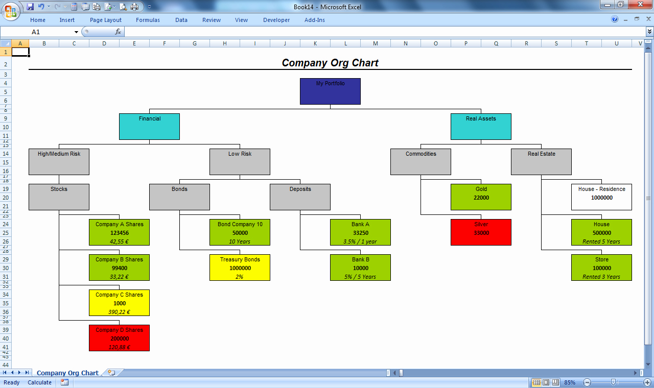 How to Prepare organisation Chart In Excel 2007 Easily