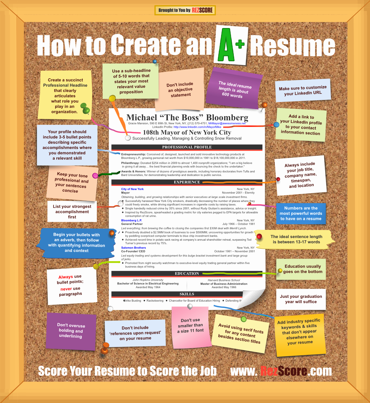 How to Write A Perfect Resume for Any Job