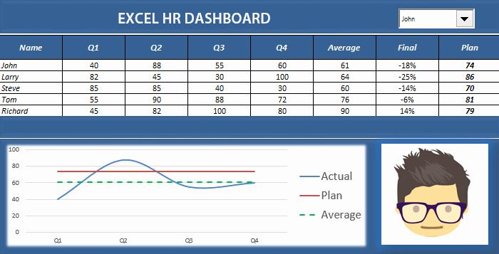 Hr Analytics Dashboard Download Free Excel Templates