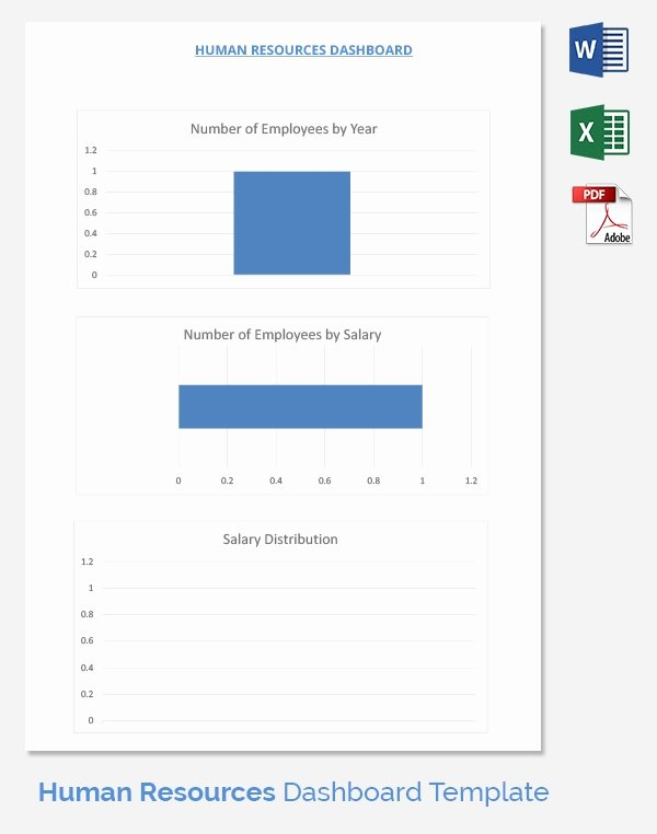 Hr Dashboard Template to Pin On Pinterest Pinsdaddy