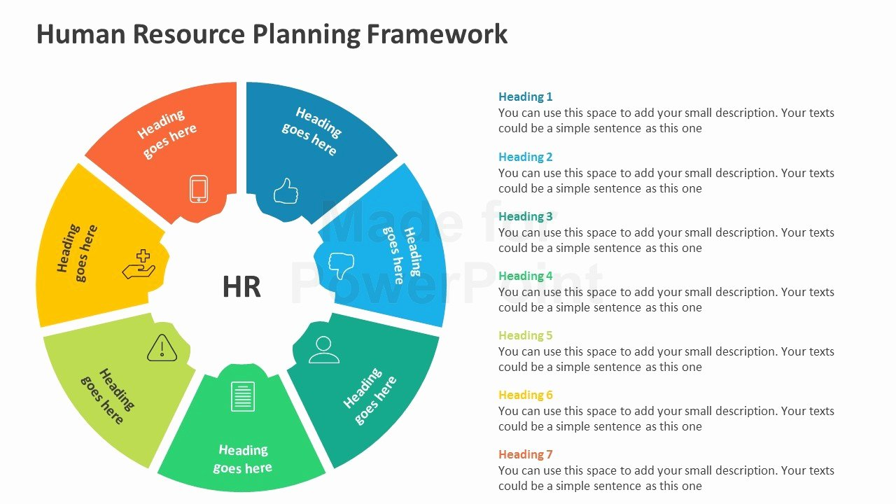 Human Resource Planning Framework Editable Powerpoint