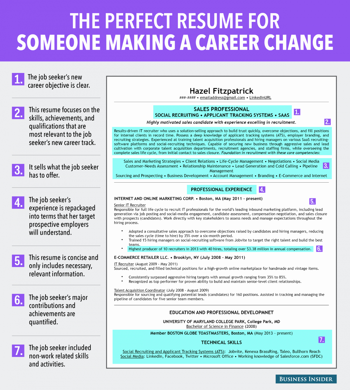 Ideal Resume for someone Making A Career Change Business
