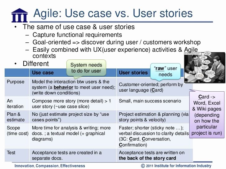 Image Result for Agile Use Case Diagram Ba