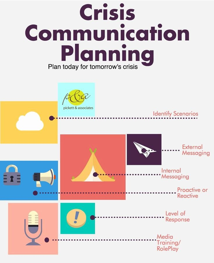 Image Result for Crisis Munications Plan Template