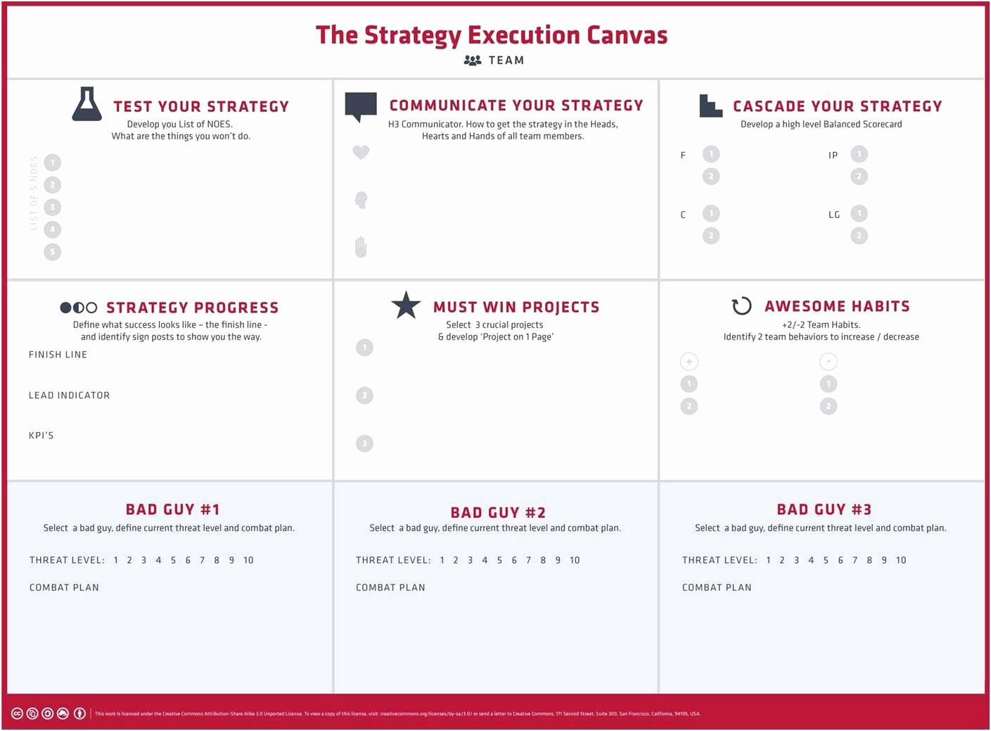 Implementation Plan Template Easy to Use Steps & Example