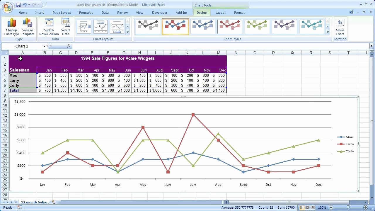 Imposing Line Graph Template Excel Ulyssesroom