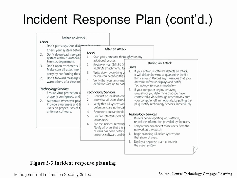 Incident Response Plan Template Information Security Oil