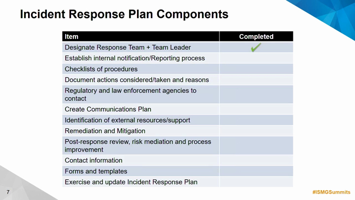 Incident Response Planning and Your organization V 2