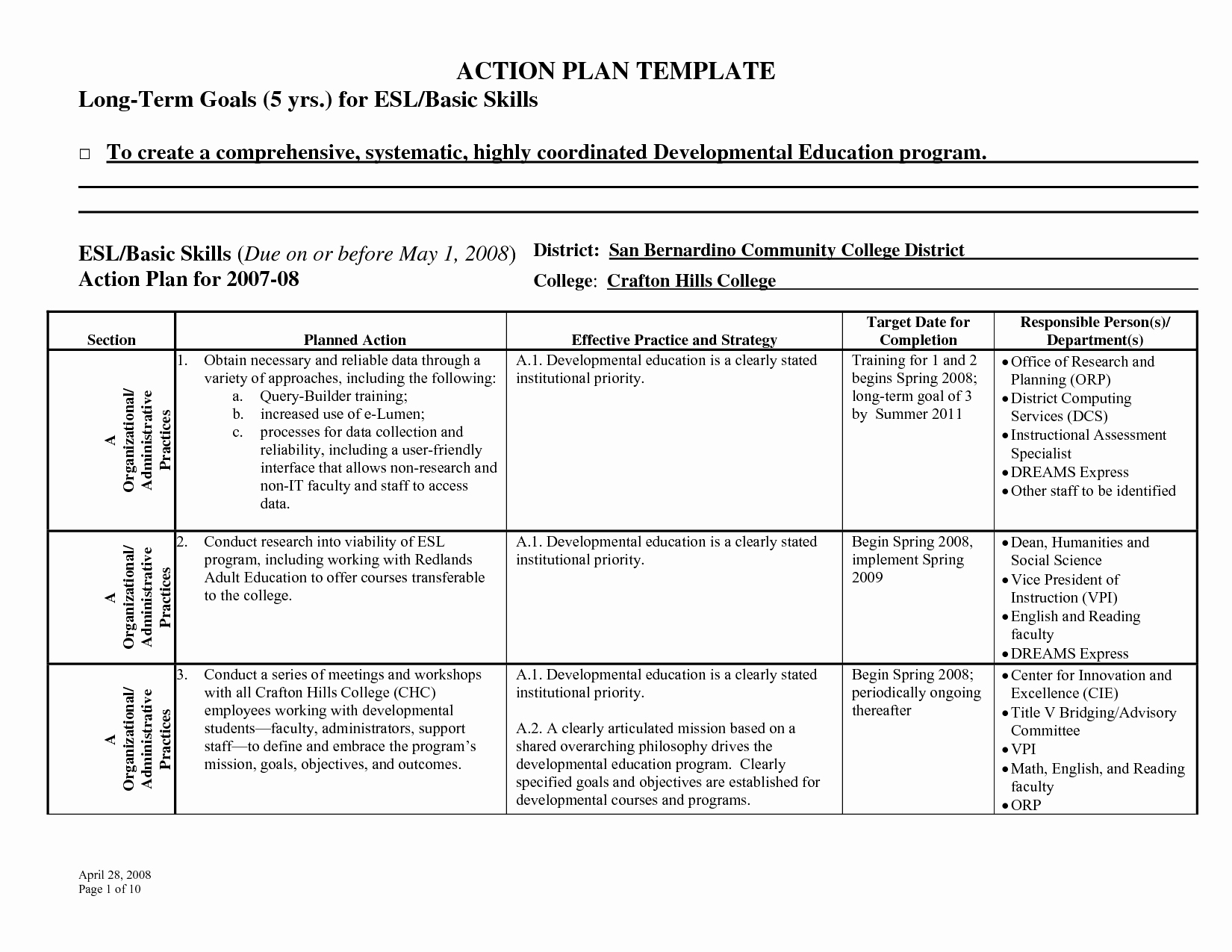 Individual Behavior Support Plan Action Plan Template form