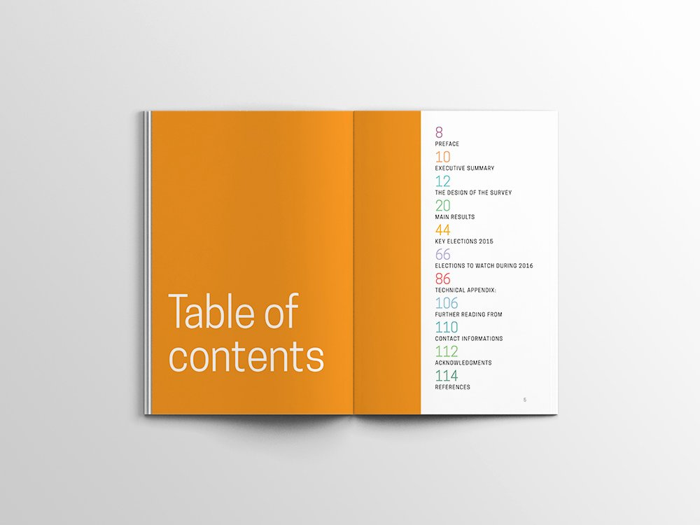 Infographic Reports — Infographics Design In Australia