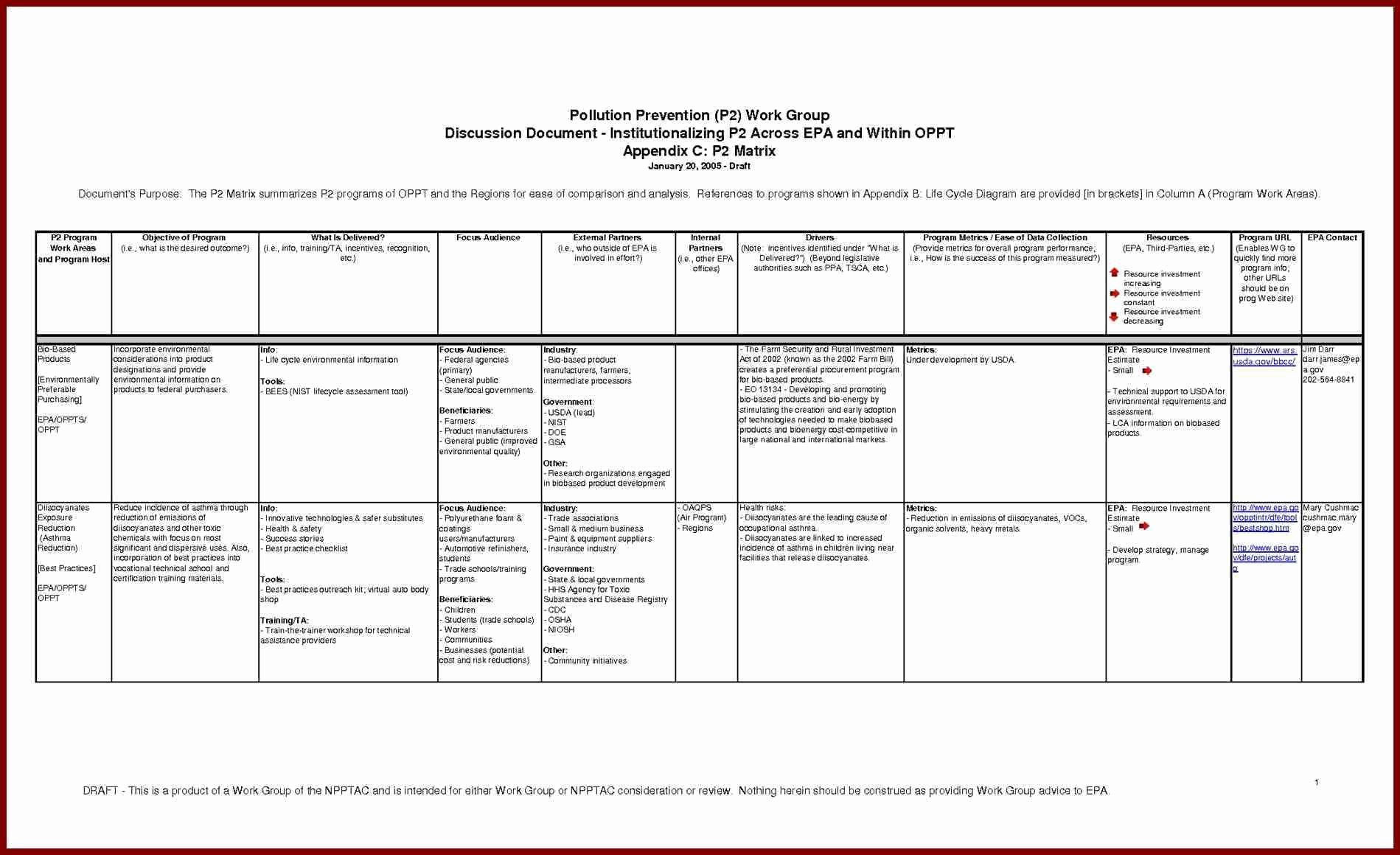 Information Security Report Template