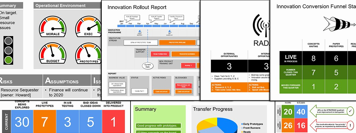Innovation Project Status Report Powerpoint 15 formats