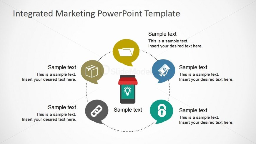 integrated marketing cycle for powerpoint