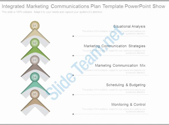 Integrated Marketing Munications Plan Template