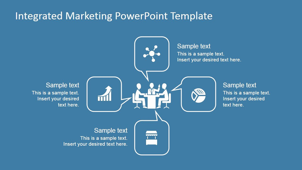Integrated Marketing Munications Powerpoint Template