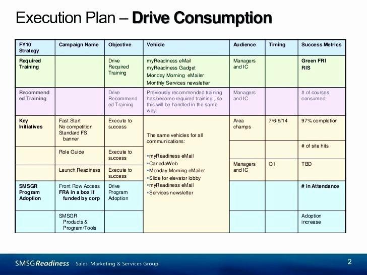 Internal and External Stakeholder Munication Plan