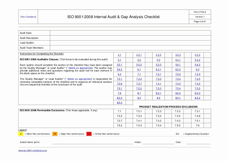 Internal Audit Checklist Example