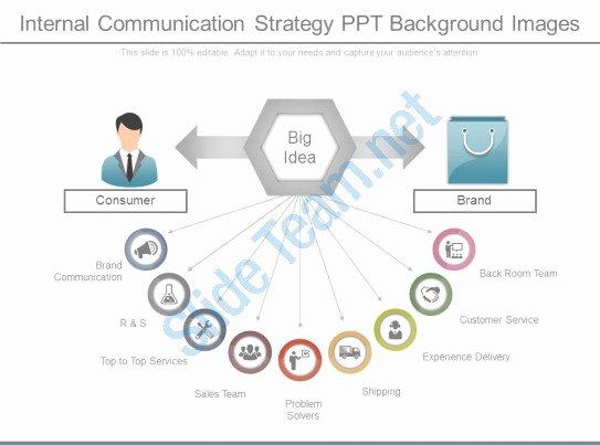 Internal Munication Strategy Ppt Background