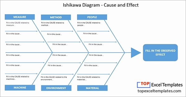 ishikawa diagram fishbone cause and effect template excel spreadsheet