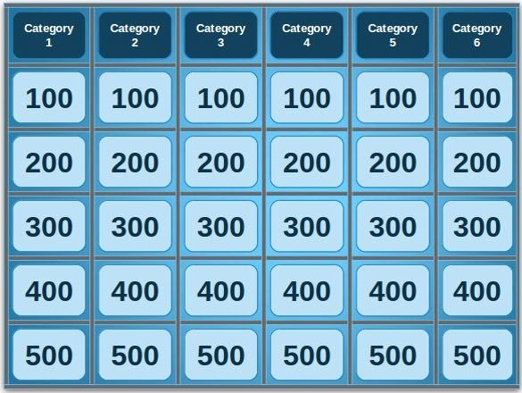 Jeopardy Powerpoint Template with Score 15 Jeopardy