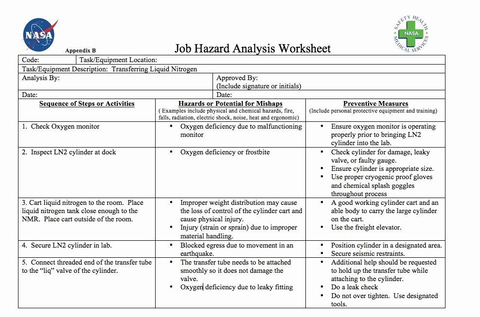 Job Hazard Analysis Template Jsa Job Safety Analysis