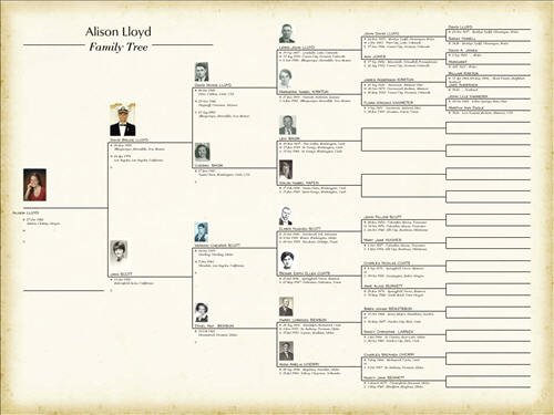 Joeselicul Free Blank Family Tree Template