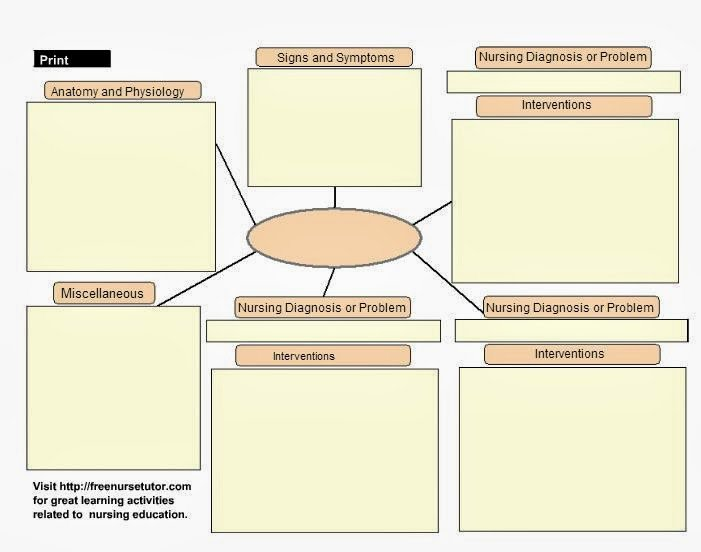 jumping right back into school concept maps for educators