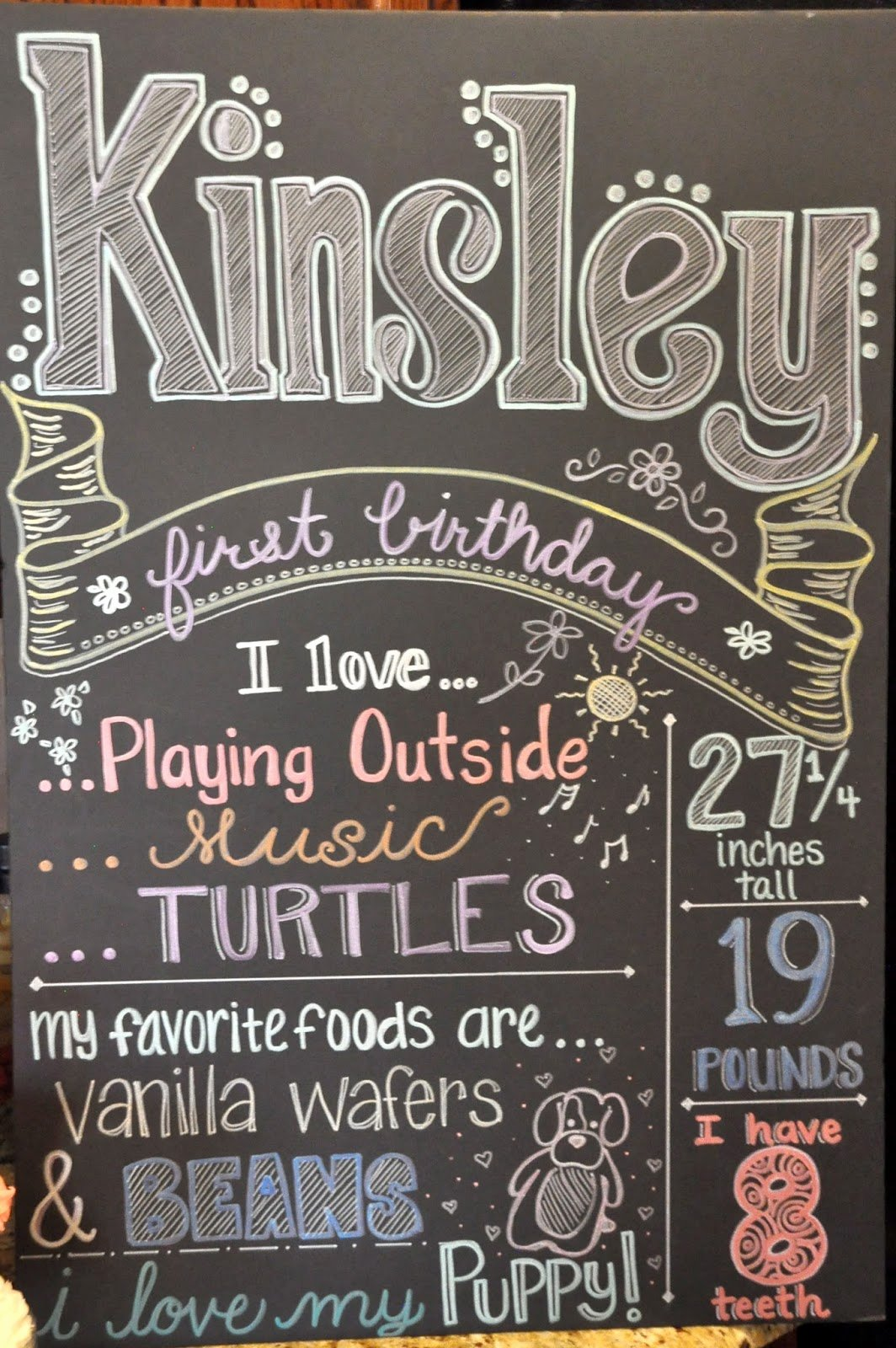 Keeping Up with the Morgans Diy Birthday Chalkboard Tutorial
