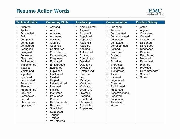 Key Action Words for Resumes Best Resume Collection