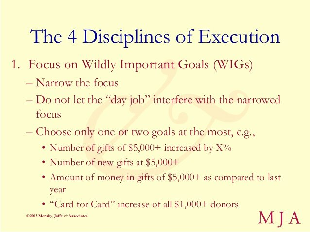 Keys to Managing the Major Gifts Process It's All In the